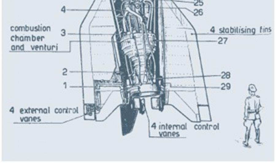 Reconstructie V2-raket